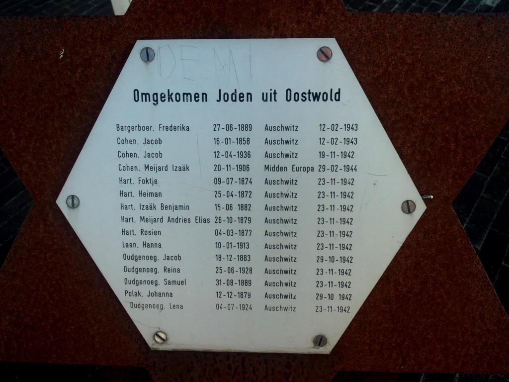 joodse-namen-bord